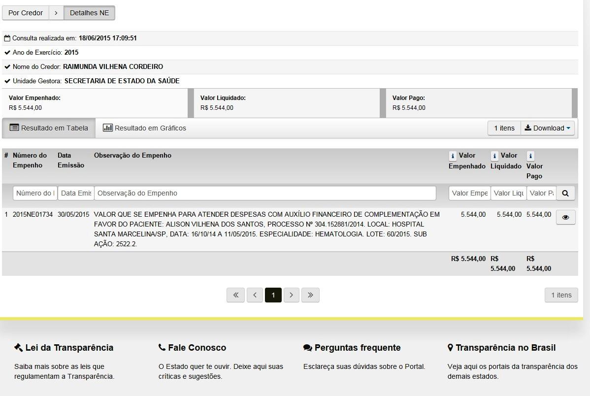 O Portal da Transparência mostra que o pagamento de Raimunda Vilhena foi liberado