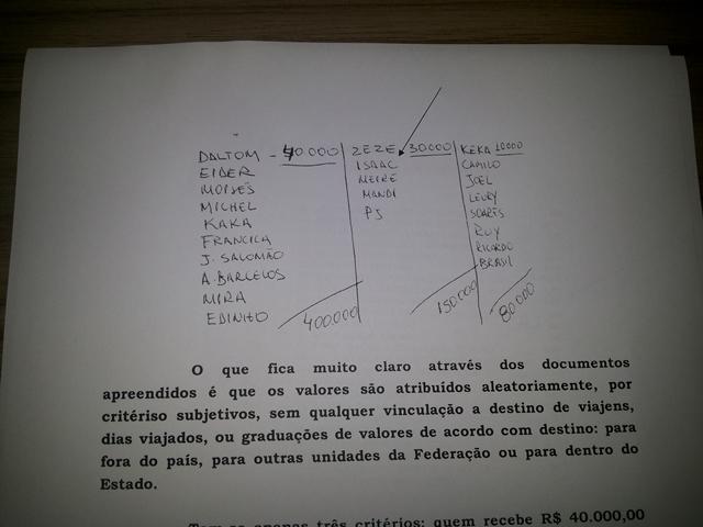 Anotações do ex-presidente da Assembleia, Jorge Amanajás: cotas