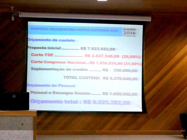 Orçamento é 40% menor que o proposto ao TSE. Fotos: André Silva