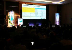 Setor náutico: Congresso Mundial discute projetos bem sucedidos e inovações
