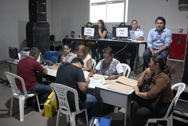 Conselho Tutelar de Macapá: veja quem são os candidatos eleitos